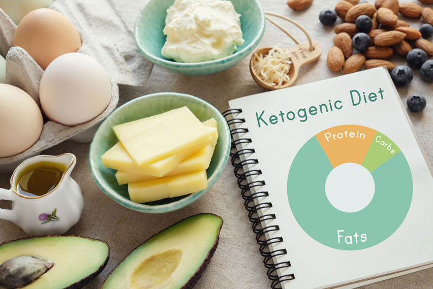 How-Do-I-Keto-2