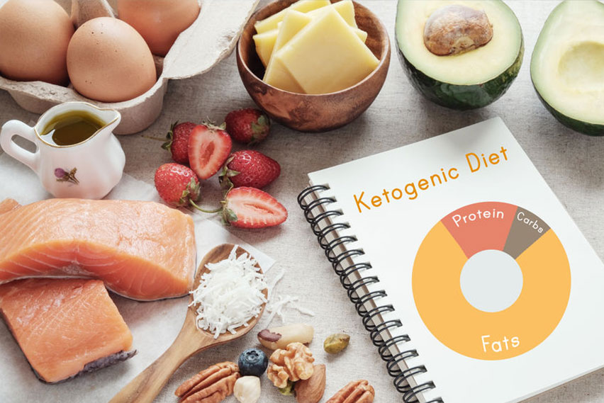 Ketogenic-Diet-for-Weight-Loss-1