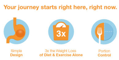 Simple-Design.-3x-Weight-Loss.-Portion-Control.